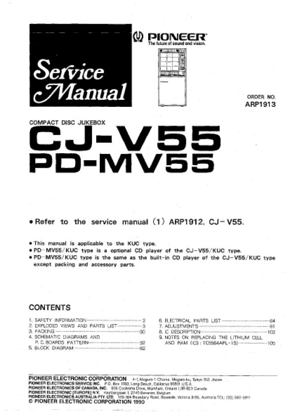 Download PIONEER CJV55 Service Manual