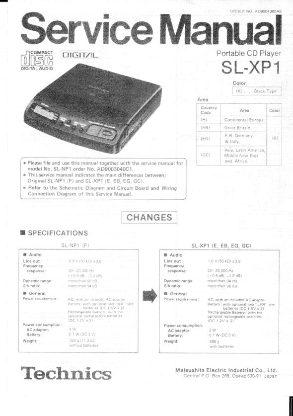 Download TECHNICS SLXP1 Service Manual